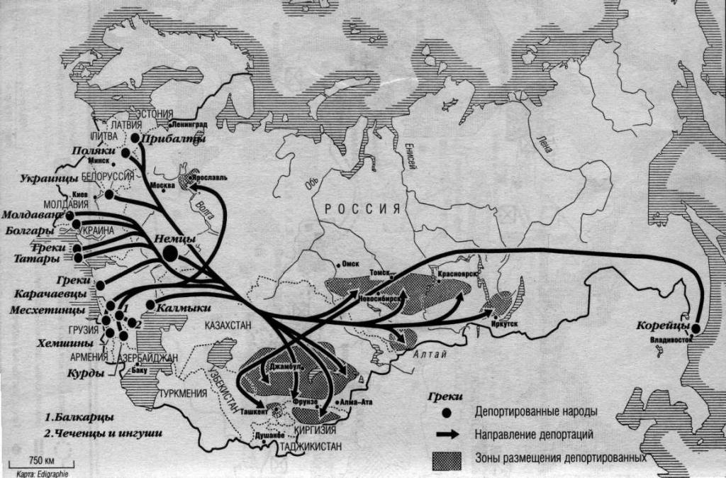 Депортация народов в СССР
